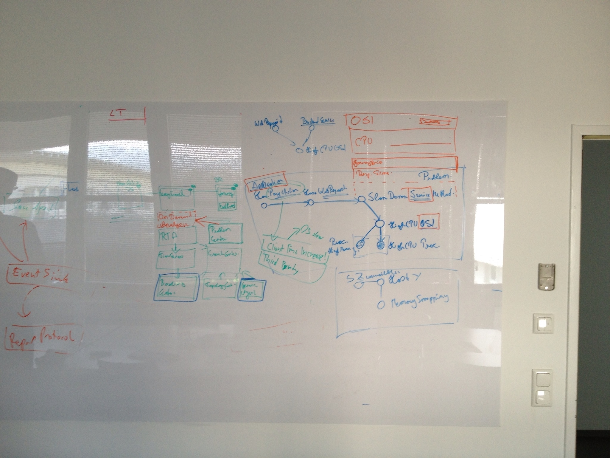apm_ng_whiteboard